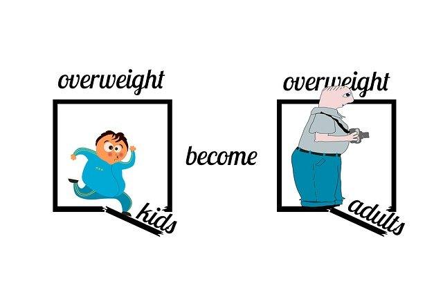 dětská nadváha vede k nadváze v dospělosti